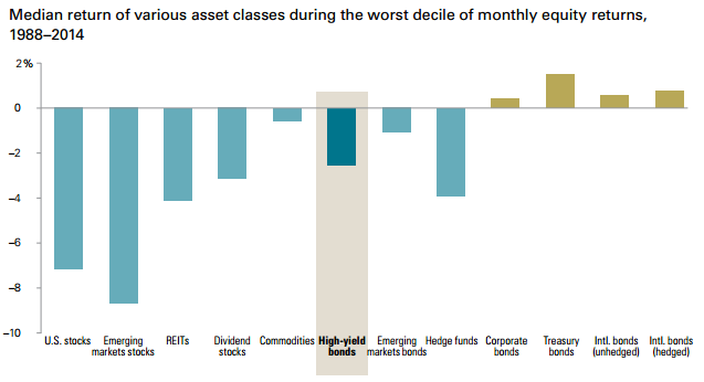The Most Interesting Asset Class Over the Next Decade - A Wealth of