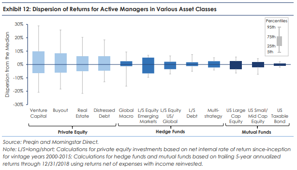 The Market Won't Provide High Returns Just Because You Need